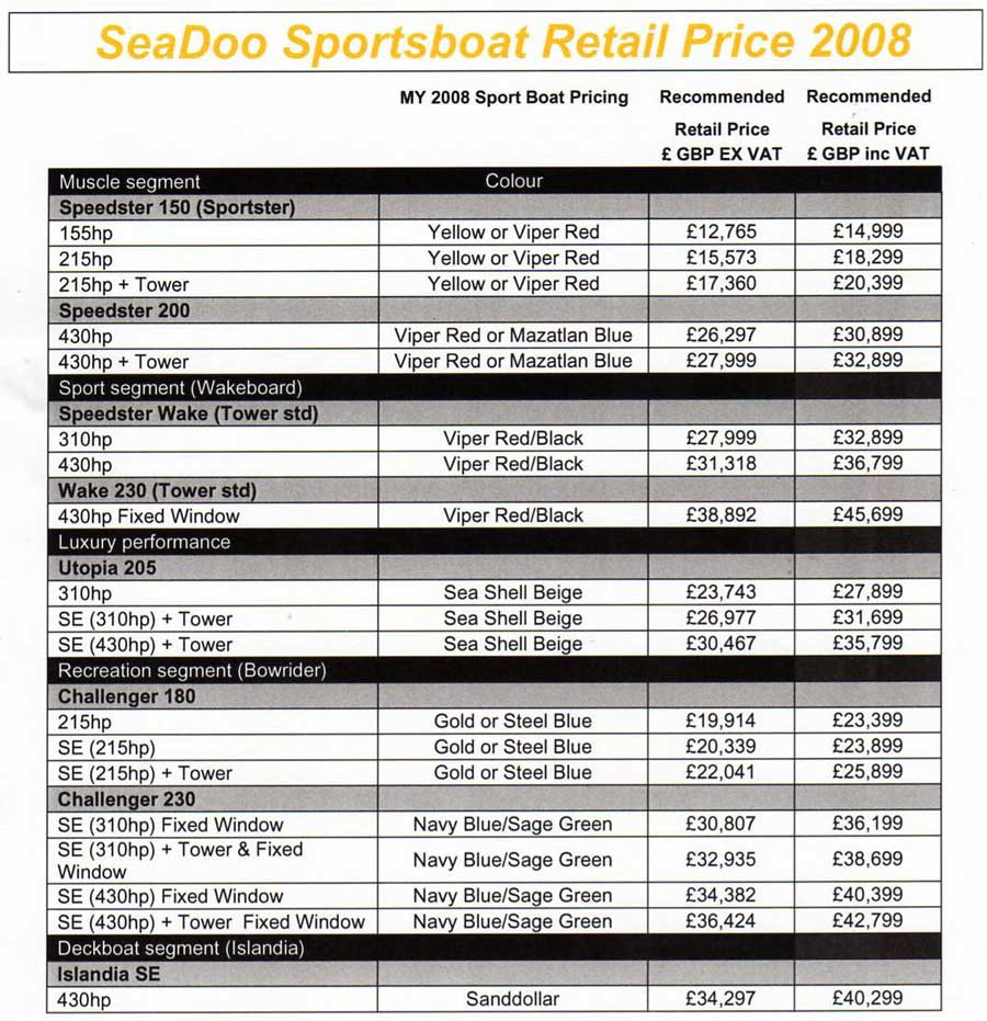 Seadoo Prices >> Seadoo Boats Uk Sea Doo Boat Dealer New Prices London Jet Ski Sea
